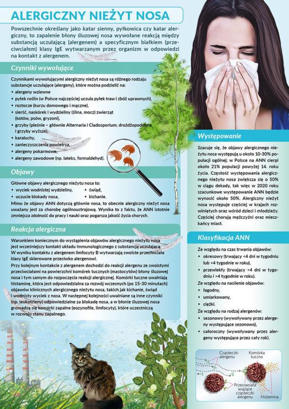 Alergiczny nieżyt nosa - A4 - A2-1-min