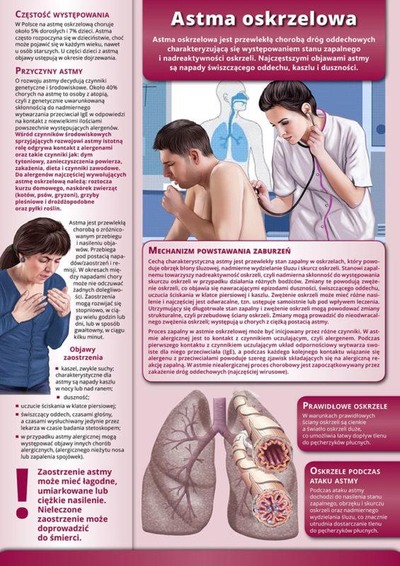 astma - A4_ver_6-1-min